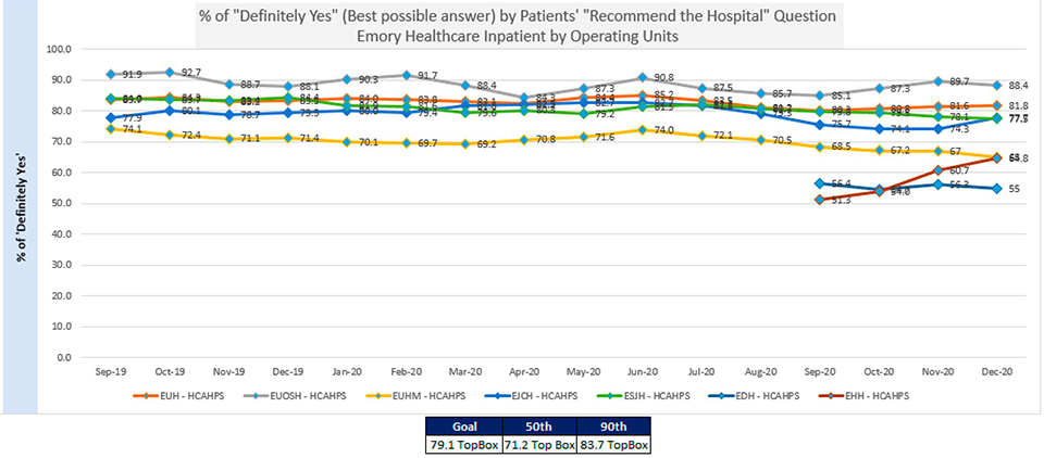 examples of patient satisfaction surveys